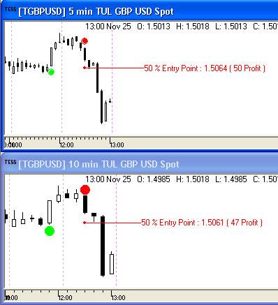 Hav Trading   Trade2Win