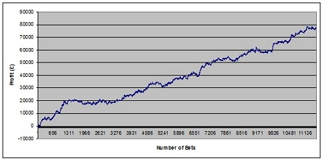 graph-2011